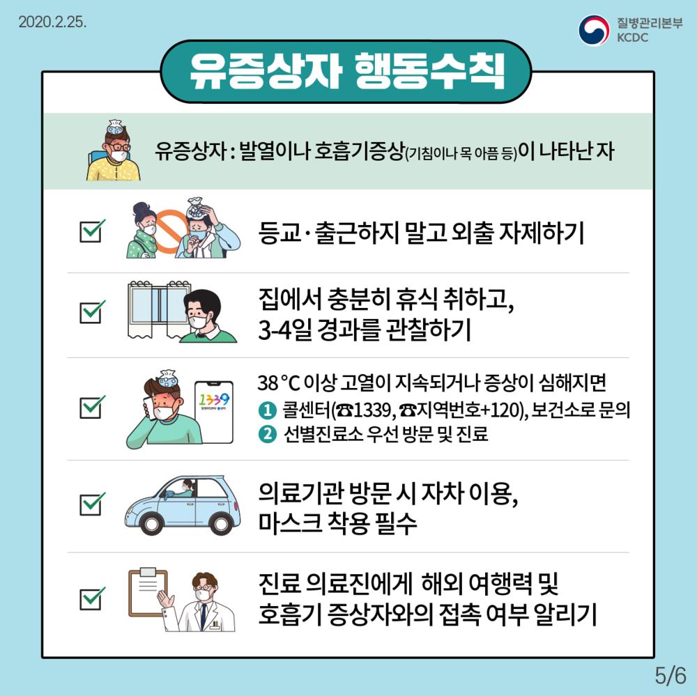 2020.2.25, 질병관리본부 / 유증상자 행동수칙(유증상자:발열이나 호흡기 증상(기침이나 목 아픔 등)이 나타난 자 / 등교·출근하지 말고 외출 자제하기, 집에서 충분히 휴식 취하고 3~4일 경과를 관찰하기, 38도이상 고열이 지속되거나 증상이 심해지면 콜센터(1339 또는 지역번호+120), 보건소로 문의하거나 선별진료소 우선 방문 및 진료, 의료기관 방문 시 자차 이용(마스크 착용 필수), 진료 의료진에게 해외 여행력 및 호흡기 증상자와의 접촉 여부알리기